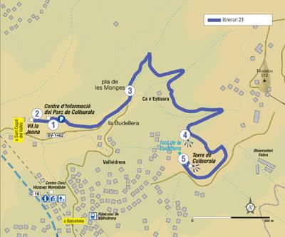 Itinerario Font de la Budellera